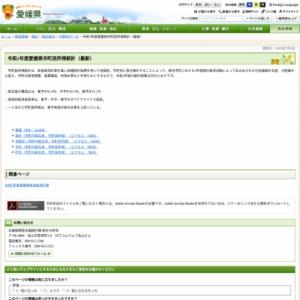 平成24年度愛媛県市町民所得統計