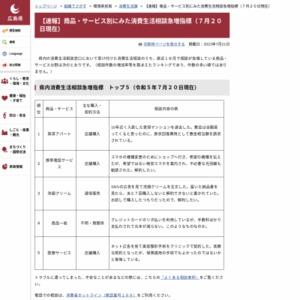 【速報】相談が急増した商品・サービス分野 トップ10(9月10日現在)