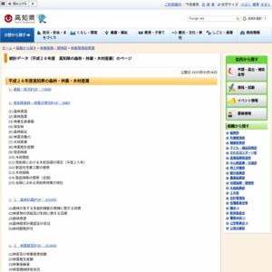 統計データ(平成26年度 高知県の森林・林業・木材産業)
