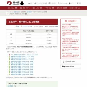 平成27年 熊本県の人口と世帯数