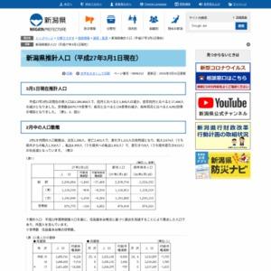 新潟県推計人口(平成27年3月1日現在)