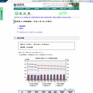 鳥取県人口移動調査(平成26年4月1日現在)