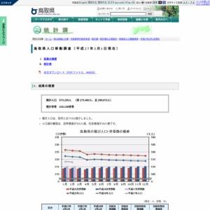 鳥取県人口移動調査結果速報(平成27年2月1日現在)
