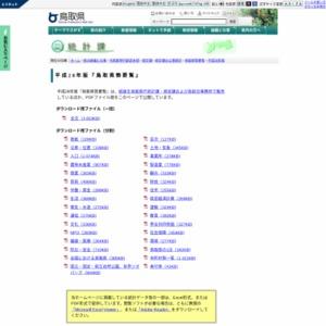 平成28年版『鳥取県勢要覧』