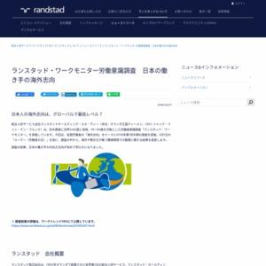 ランスタッド・ワークモニター労働意識調査 日本の働き手の海外志向