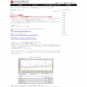 第13回 通販業界Webサイトのパフォーマンスランキング