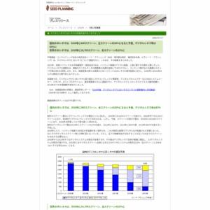 デジタルシネマと3Dシネマの市場予測