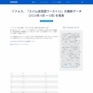 「スパム送信国ワースト12」の最新データ (2014年4月~6月)