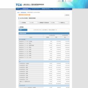 携帯電話・PHS契約数 事業者別契約数(2012年04月末現在)