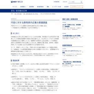 円安に対する群馬県内企業の意識調査
