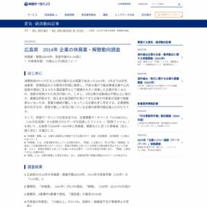 広島県 2014年 企業の休廃業・解散動向調査