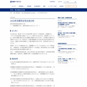 2015年京都府女性社長分析