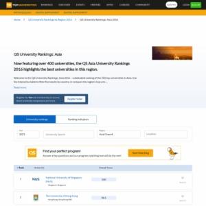 2016 QSアジア大学ランキング