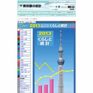 くらしと統計2013
