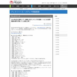 2014年6月の海外ツアー検索人気ランキング
