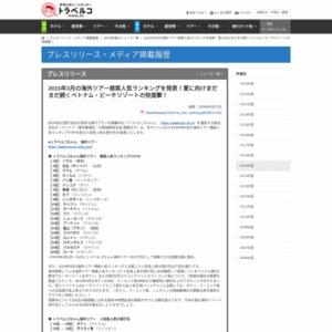 2015年3月の海外ツアー検索人気ランキング