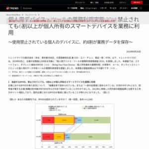 個人用デバイス・ツールの業務利用実態 2014