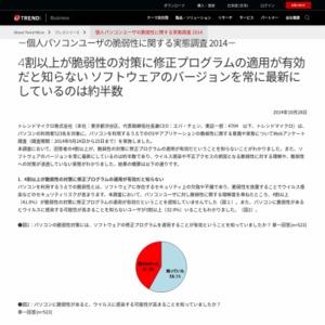 個人パソコンユーザの脆弱性に関する実態調査 2014