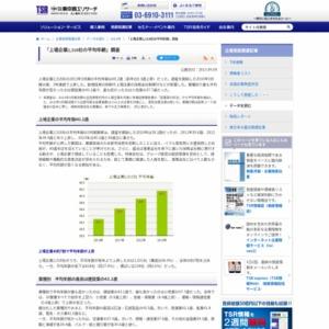 「上場企業2,318社の平均年齢」調査