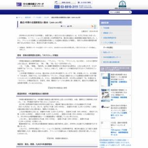 最近5年間の全国新設法人動向(2009-2013年)