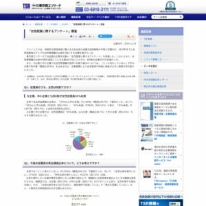 「女性就業に関するアンケート」調査