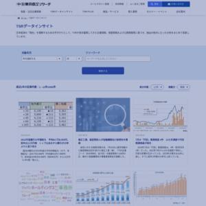 2014年(1-10月)東北被災3県 新設法人調査