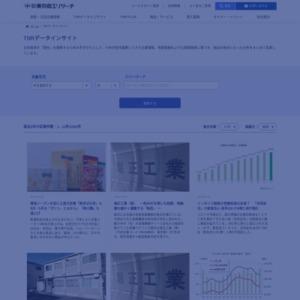 「円安」関連倒産 2015年2月は10件