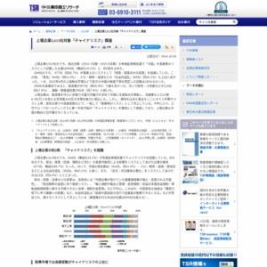 上場企業3,613社対象「チャイナリスク」調査