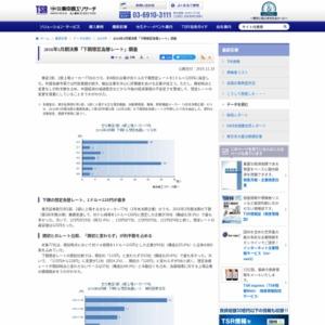 2016年3月期決算「下期想定為替レート」調査