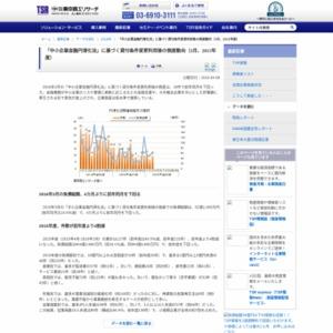 「中小企業金融円滑化法」に基づく貸付条件変更利用後の倒産動向(3月、2015年度)