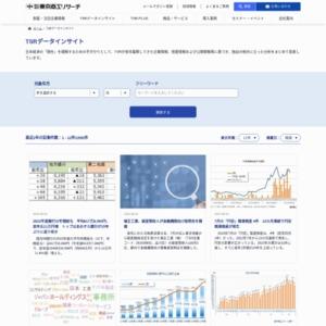 2015年「農事組合法人」の新設法人調査