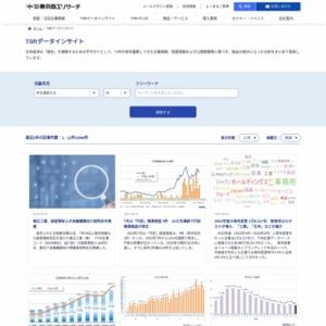 「円安」関連倒産(2016年7月)