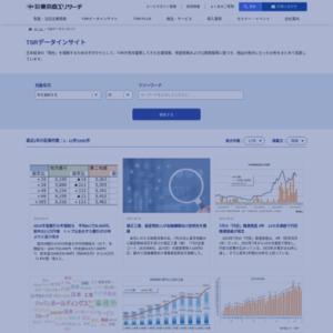 「円安」関連倒産(8月)