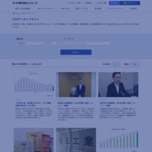 2016年1-10月「労働者派遣業」の倒産状況