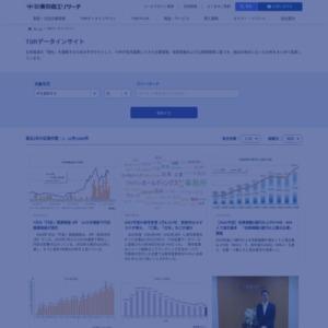 「東日本大震災」関連倒産(2017年1月速報値)