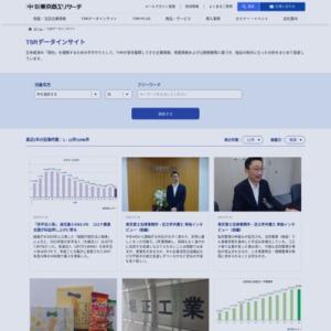 2016年(1-12月)「自動車整備業」の倒産状況
