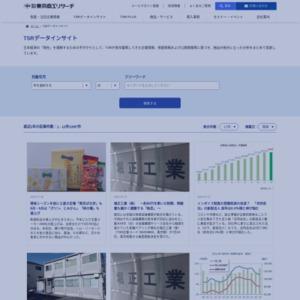 """""""震災から6年""""「東日本大震災」関連倒産状況(2月28日現在)"""