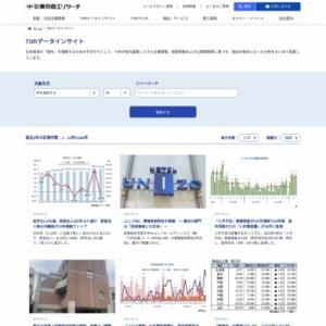 「東日本大震災」関連倒産(3月・2016年度)