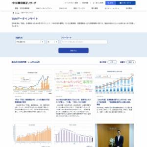 東日本大震災関連倒産(4月速報値)