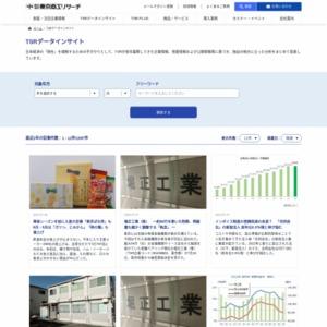 2017年「賃上げに関するアンケート」調査