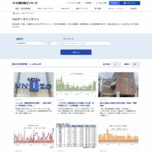 2015年度 倒産発生率(普通法人)調査
