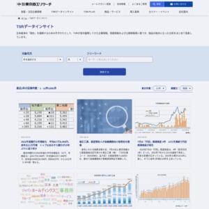 戌(いぬ)年の法人は全国で17万155社