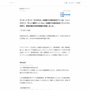 野田内閣の支持率調査 - 株式会社リファイド