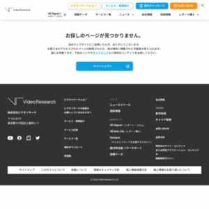 「キャラクターと子供マーケット調査」2012年12月度