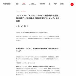 日本全国の「メルカリ」利用動向を徹底調査「都道府県別ランキング」