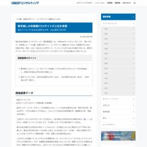 〔PC編〕全国大学サイト・ユーザビリティ調査 2017-2018
