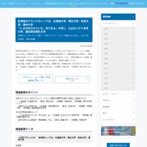 「大学ブランド・イメージ調査 2017-2018」(2017年8月実施)【東日本編】