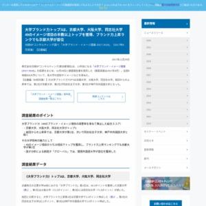 「大学ブランド・イメージ調査 2017-2018」(2017年8月実施)【近畿編】