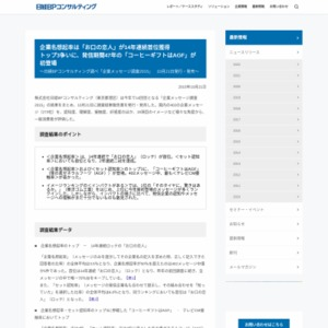 企業メッセージ調査2015