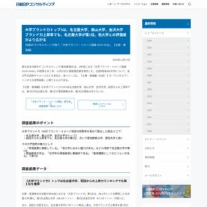 「大学ブランド・イメージ調査 2015-2016」 【北陸・東海編】
